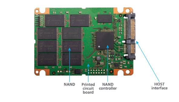 Особенности устройства SSD-дисков