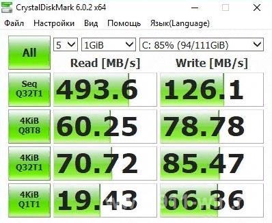 Замер скорости и производительности SSD диска vs HDD